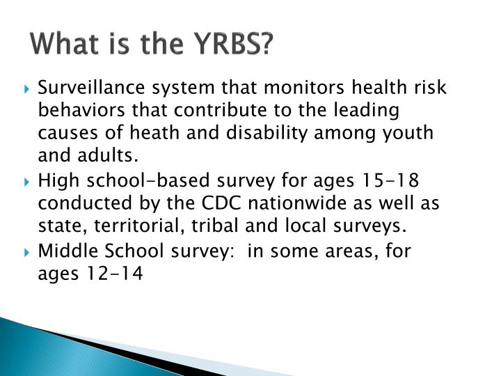 What is the YRBS?