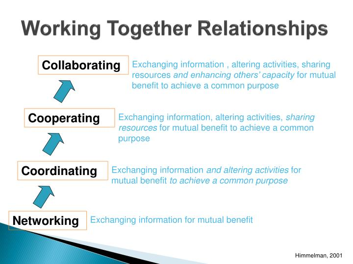 Working Together Relationships