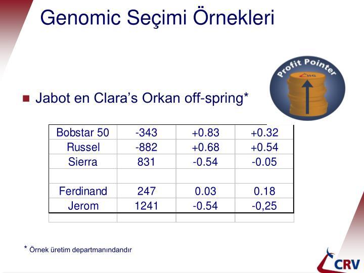Genomic Se