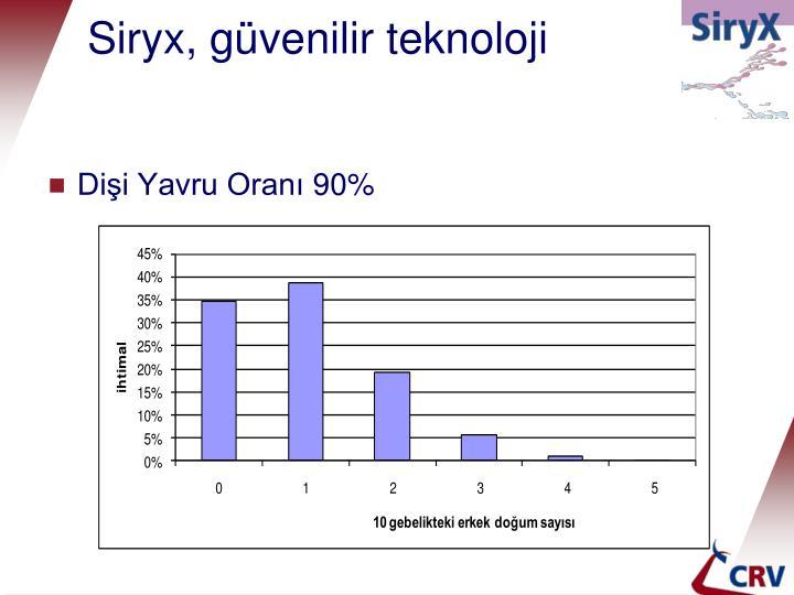 Siryx,