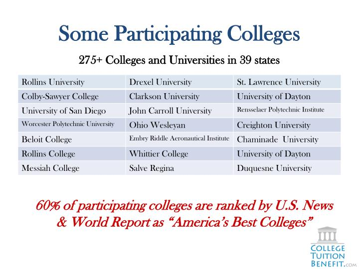 Some Participating Colleges