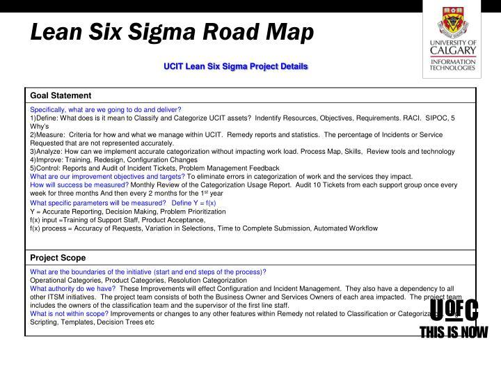 Lean Six Sigma Road Map