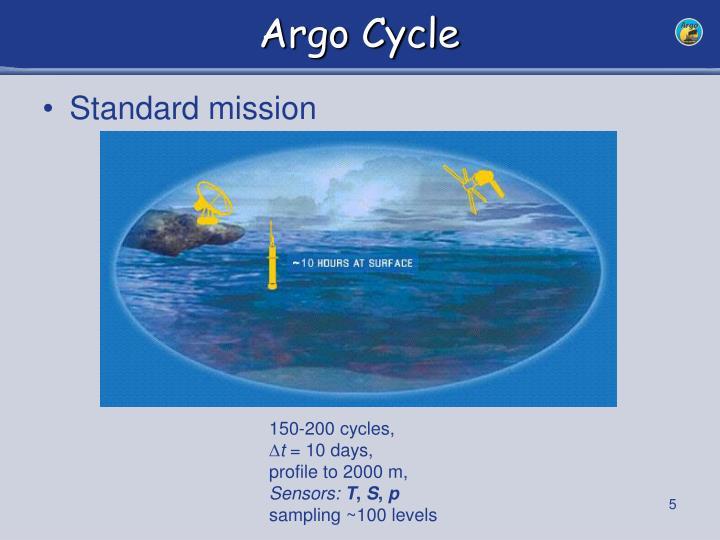 Argo Cycle