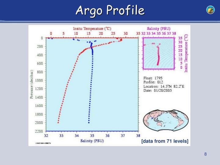 Argo Profile