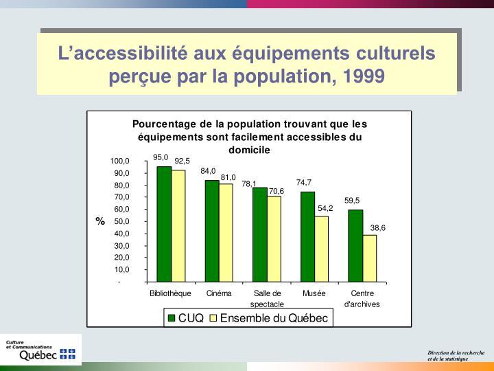 L'accessibilité aux équipements culturels perçue par la population, 1999