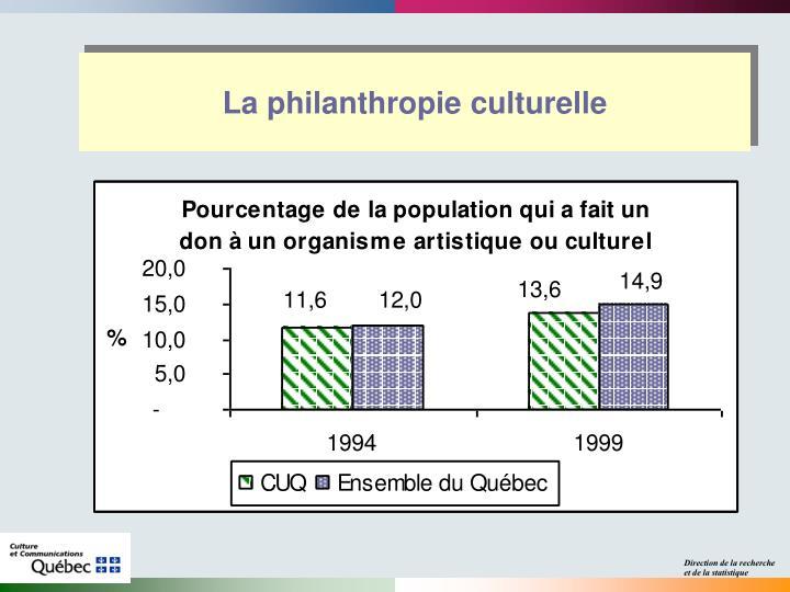 La philanthropie culturelle