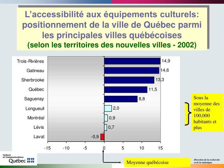 Moyenne québécoise