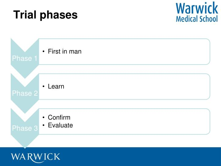 Trial phases