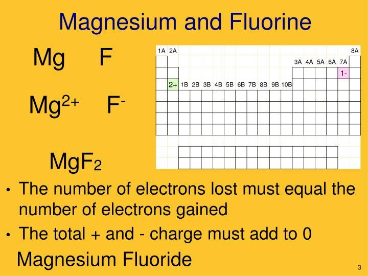 Magnesium and fluorine