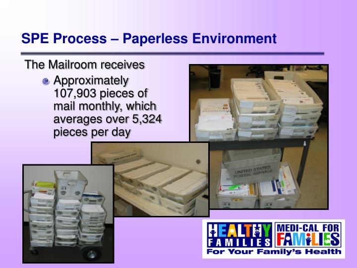 SPE Process – Paperless Environment