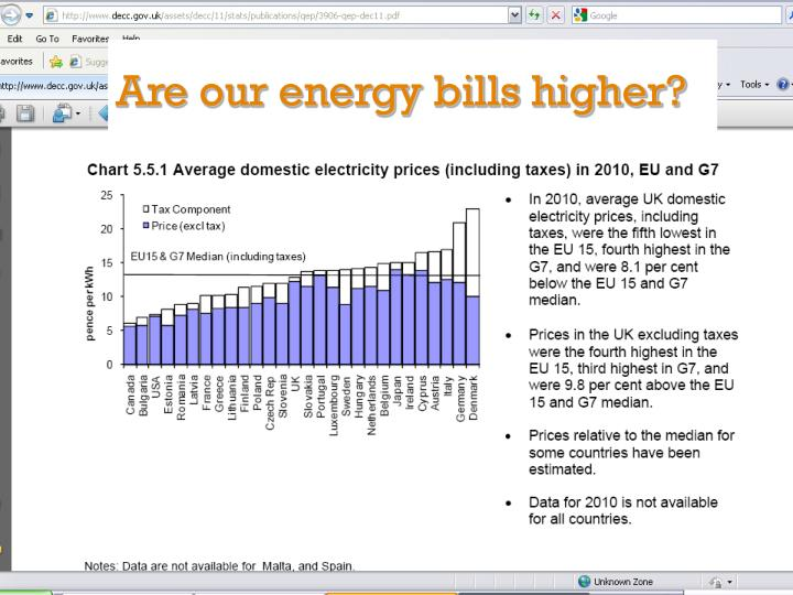 Are our energy bills higher?
