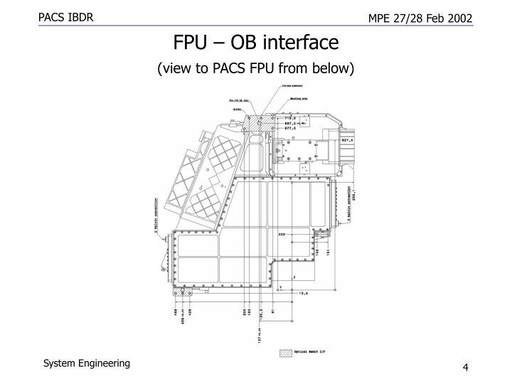 FPU – OB interface