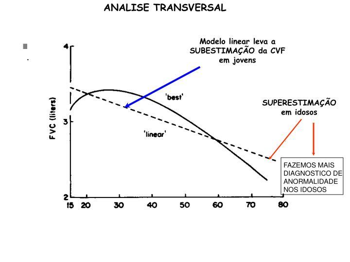 ANALISE TRANSVERSAL