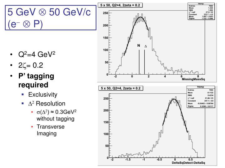 5 GeV