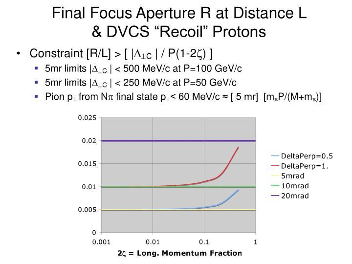 Final Focus Aperture R at Distance L