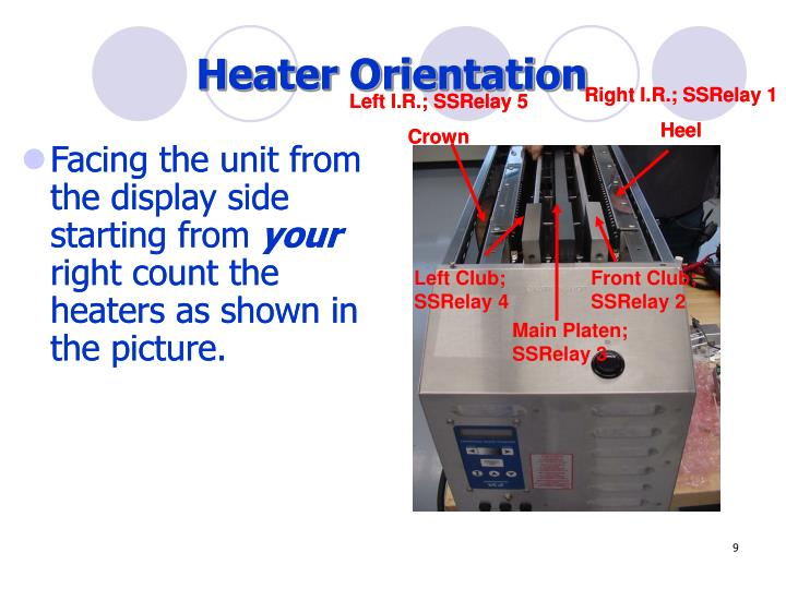 Heater Orientation