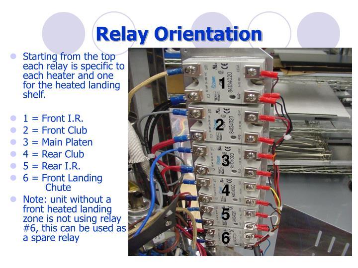 Relay Orientation
