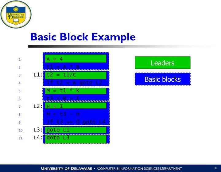 Basic Block Example