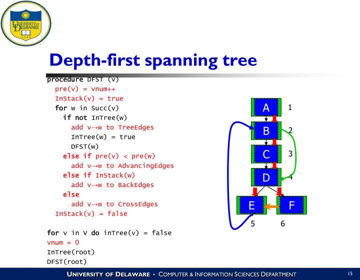 Depth-first spanning tree