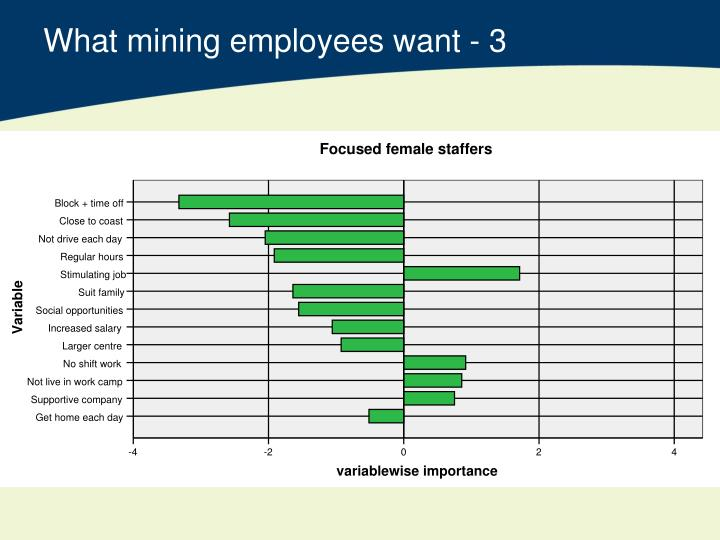 What mining employees want - 3