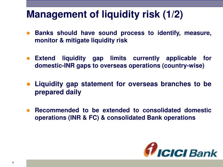 Management of liquidity risk (1/2)