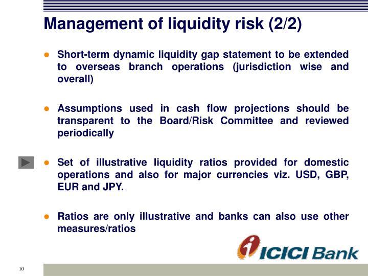 Management of liquidity risk (2/2)