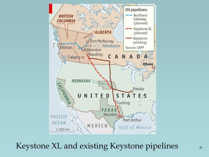 Keystone XL and existing Keystone pipelines