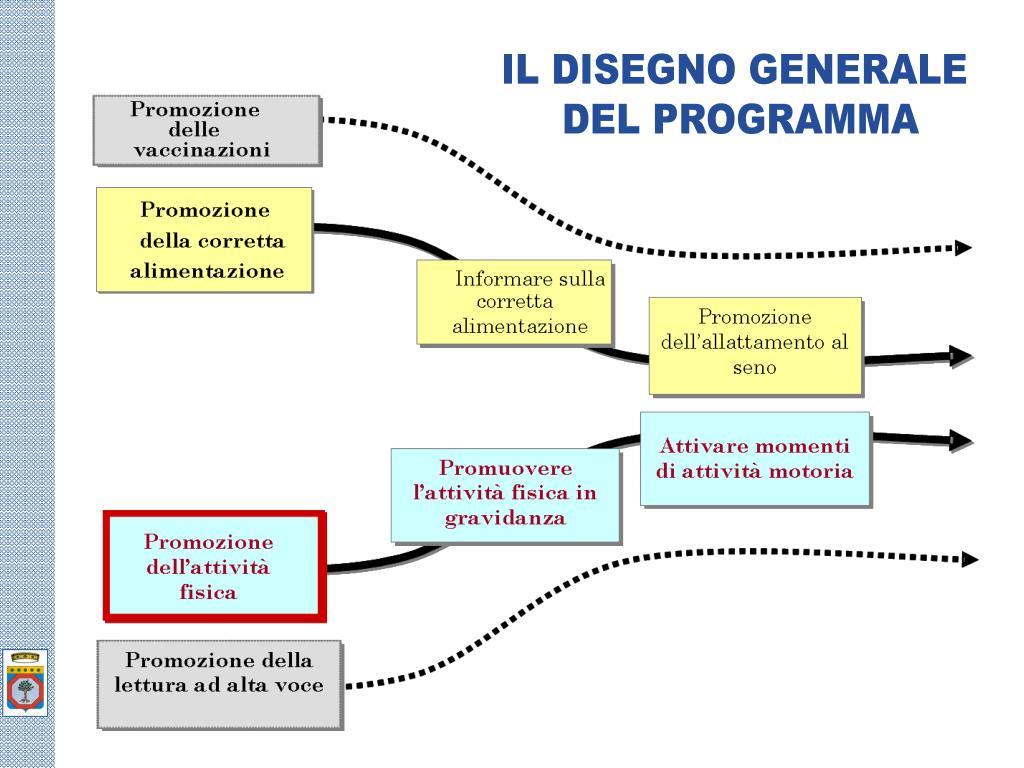 PPT - Dott. Domenico Sinesi - Responsabile U.O. Medicina..