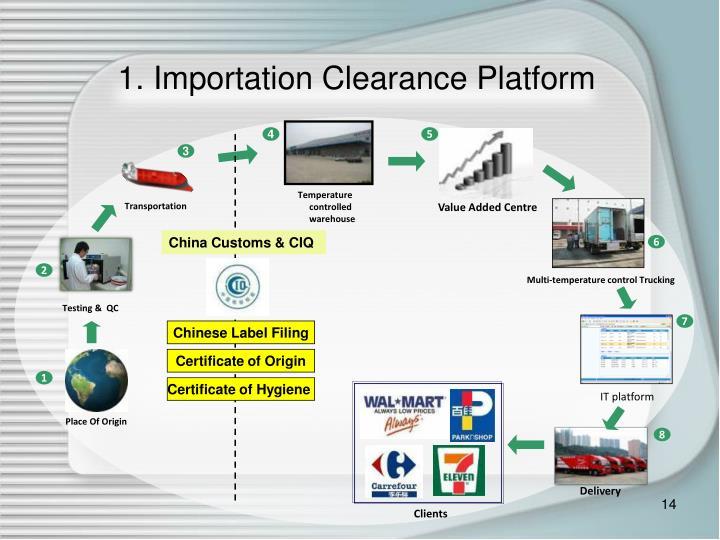 1. Importation Clearance Platform