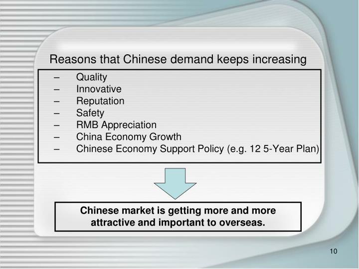 Reasons that Chinese demand keep