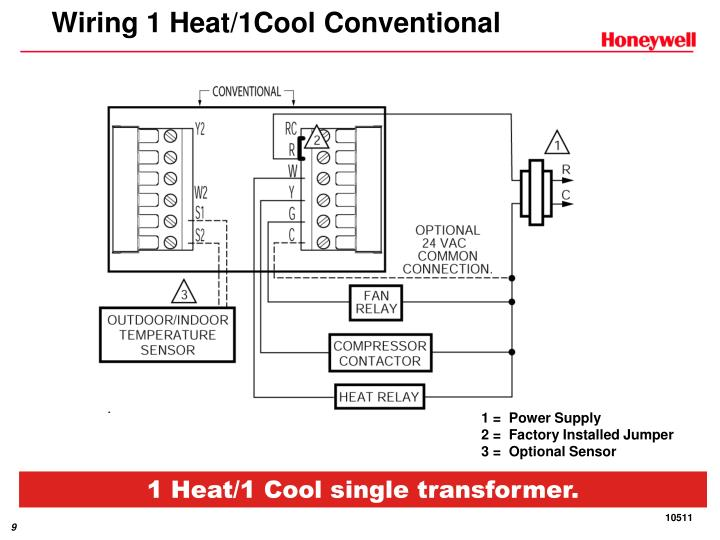Wiring 1 Heat/1Cool Conventional