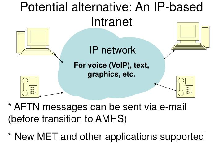 Potential alternative: An IP-based Intranet