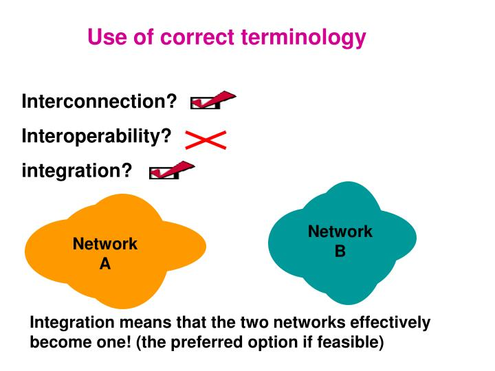 Use of correct terminology