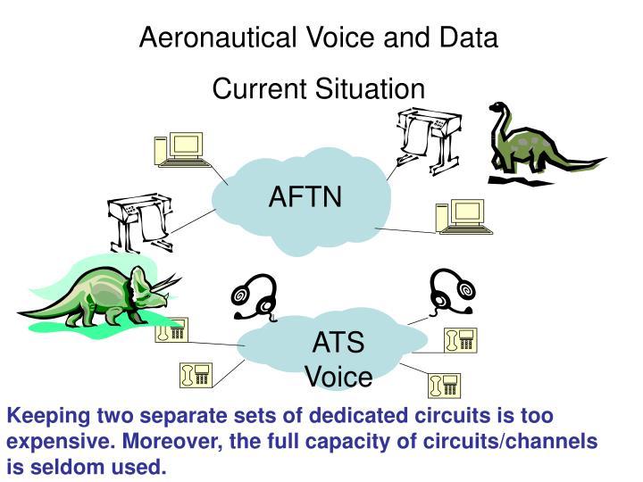 Aeronautical Voice and Data