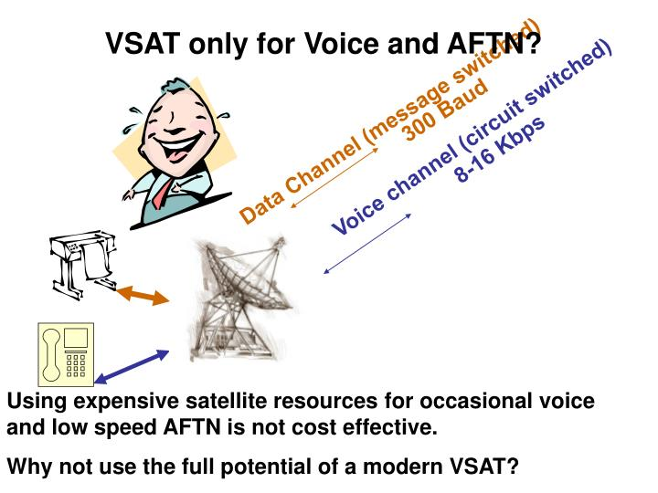 VSAT only for Voice and AFTN?