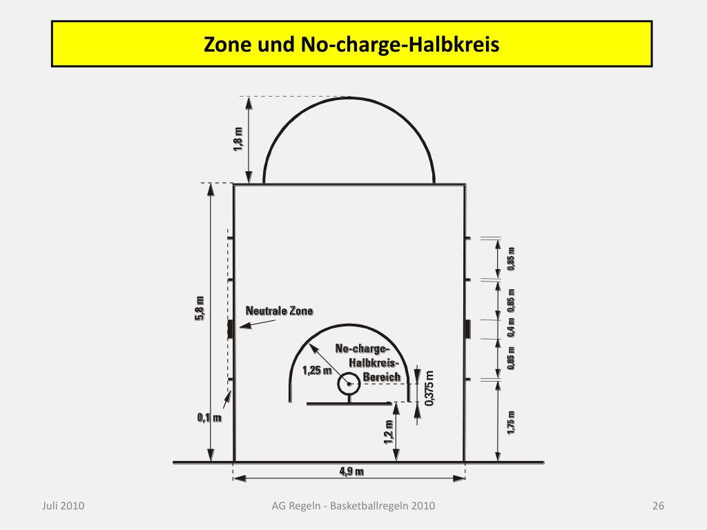 No Charge Halbkreis