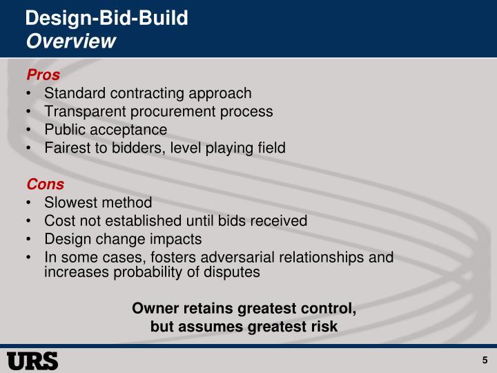 Design-Bid-Build