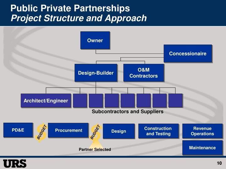 Public Private Partnerships