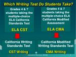 which writing test do students take