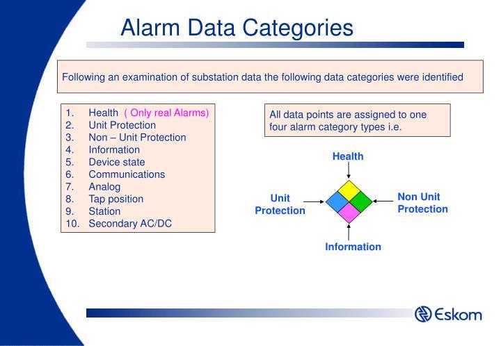 Alarm Data Categories