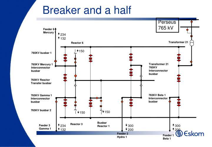 Breaker and a half