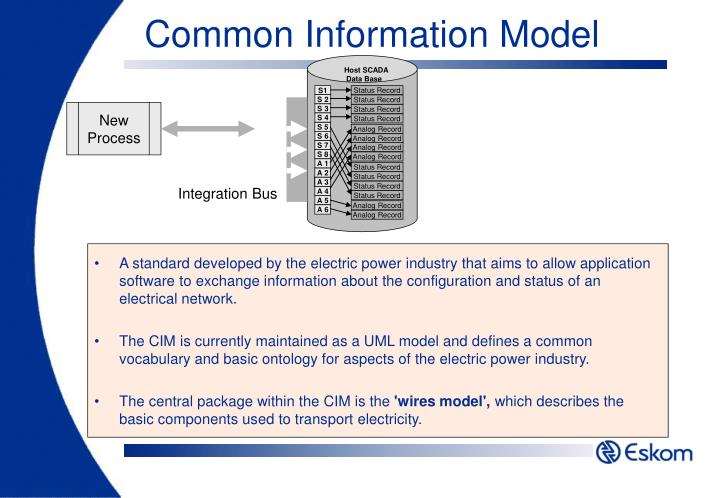 A standard developed by the electric power industry that aims to allow application software to exchange information about the configuration and status of an electrical network.