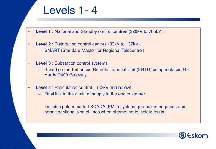 Levels 1- 4