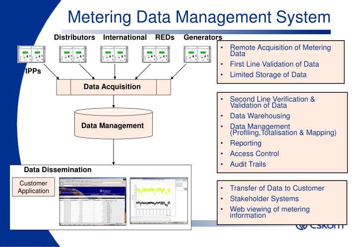 Metering Data Management System