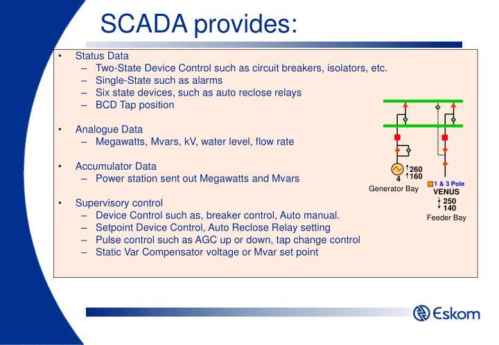 SCADA provides: