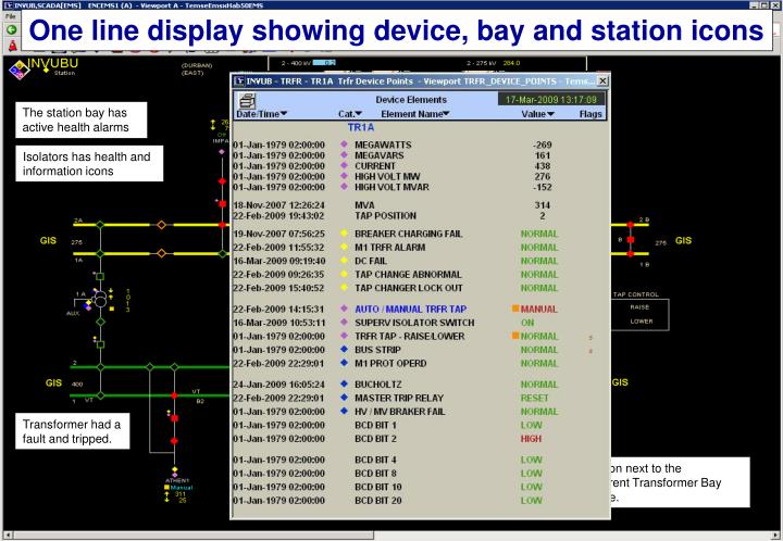 One line display showing device, bay and station icons
