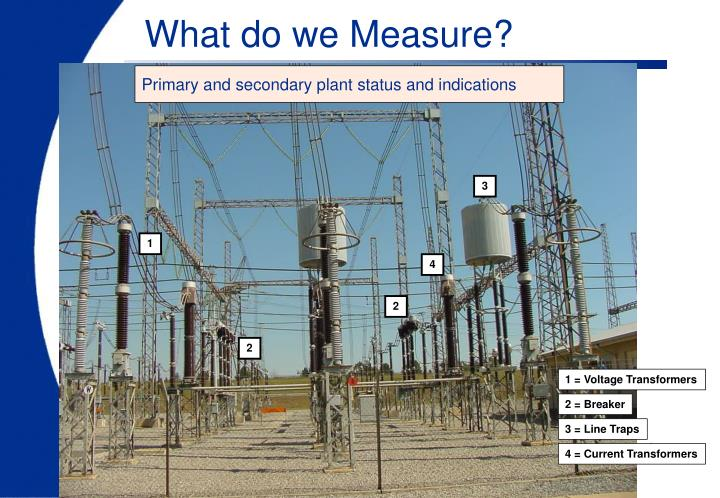 What do we measure