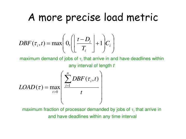 A more precise load metric