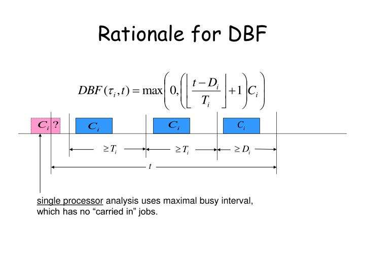 Rationale for DBF