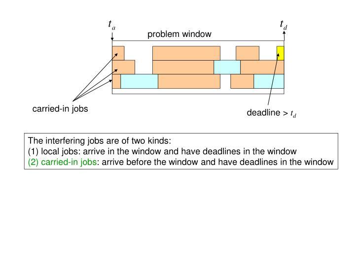 problem window
